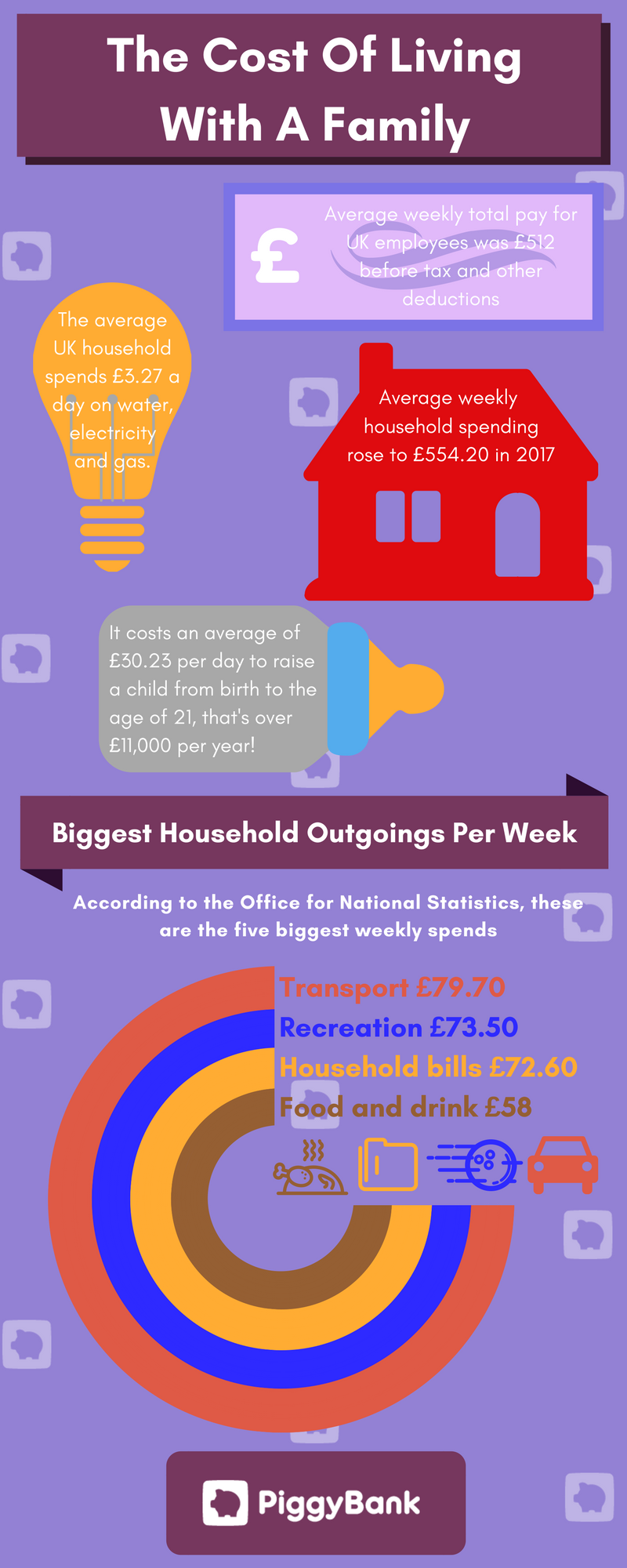 budgeting with family infographic