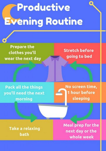 Night-time routine